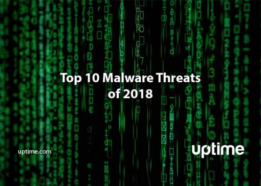 malware blog post title graphic