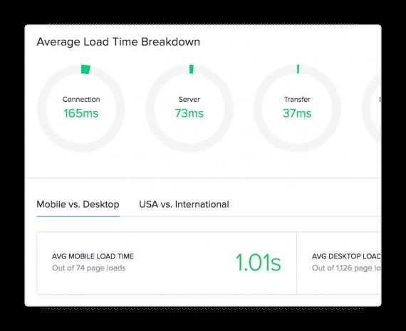 RUM load time screenshot uptime.com