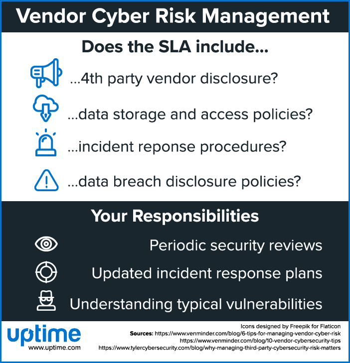 cyber-risk-management-ncsam-infographic