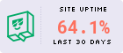 Site monitoring by Uptime.com