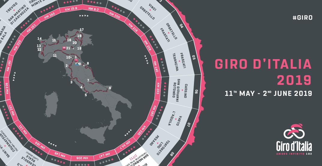 View Giro d'Italia 2019 - Sito Ufficiale outages and uptime